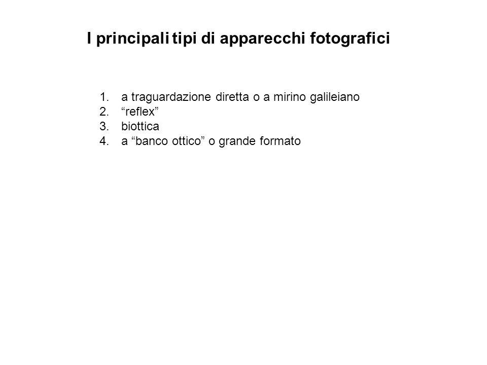 1) Macchina fotografica a traguardazione diretta