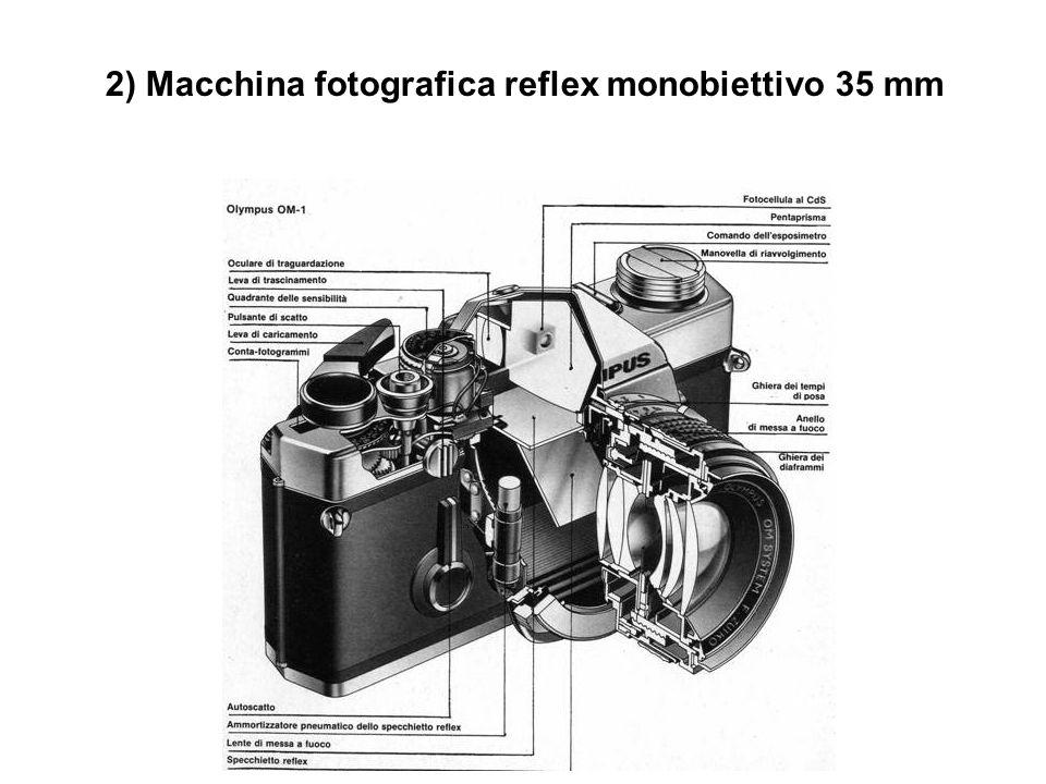 comportamento delle tendine in un otturatore per fotocamera reflex tempi di otturazione standard 1sec; 1/2 sec; 1/4; 1/8; 1/30; 1/60; 1/125; 1/250; 1/500; 1/1000; …