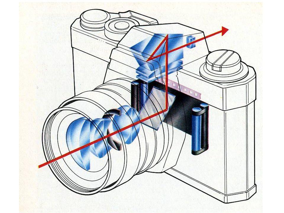 3) Macchina fotografica reflex biottica (6x6cm)