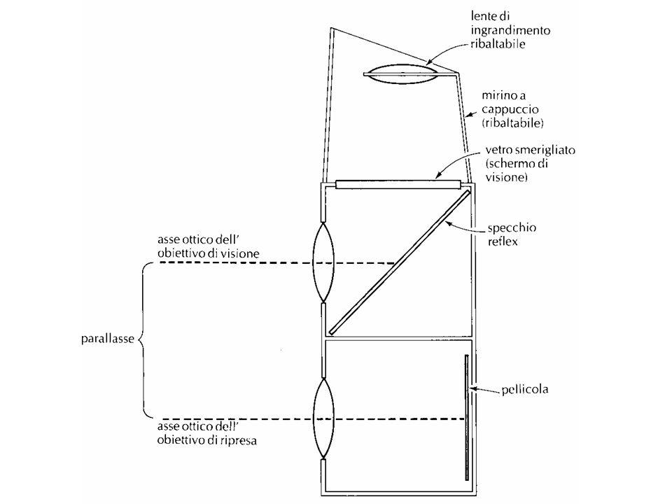 4) Apparecchio fotografico di grande formato detto Banco ottico