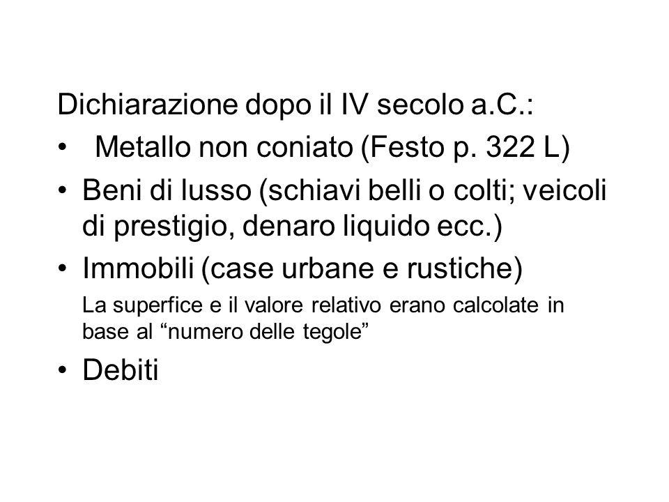 Dichiarazione dopo il IV secolo a.C.: Metallo non coniato (Festo p. 322 L) Beni di lusso (schiavi belli o colti; veicoli di prestigio, denaro liquido