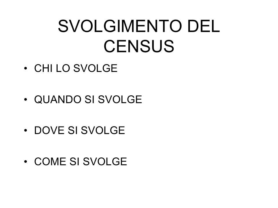 Immagini del censimento Ara cd.