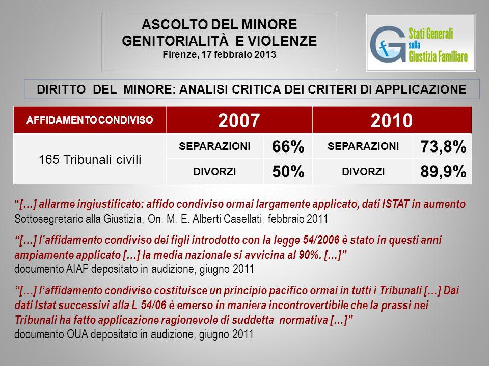 ASCOLTO DEL MINORE GENITORIALITÀ E VIOLENZE Firenze, 17 febbraio 2013 DIRITTO DEL MINORE: ANALISI CRITICA DEI CRITERI DI APPLICAZIONE AFFIDAMENTO CONDIVISO 20072010 165 Tribunali civili SEPARAZIONI 66% SEPARAZIONI 73,8% DIVORZI 50% DIVORZI 89,9% […] allarme ingiustificato: affido condiviso ormai largamente applicato, dati ISTAT in aumento Sottosegretario alla Giustizia, On.