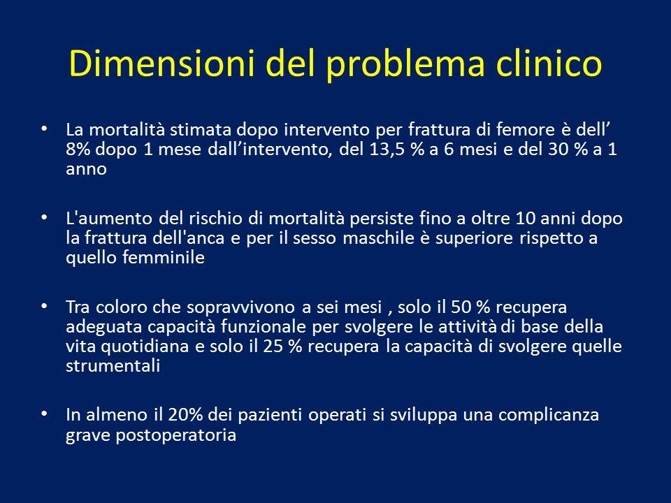 Dimensioni del problema clinico La mortalità stimata dopo intervento per frattura di femore è dell' 8% dopo 1 mese dall'intervento, del 13,5 % a 6 mes