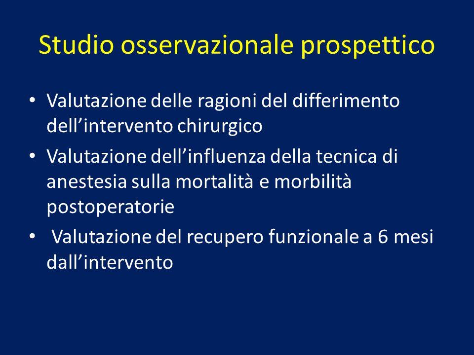 Studio osservazionale prospettico Valutazione delle ragioni del differimento dell'intervento chirurgico Valutazione dell'influenza della tecnica di an