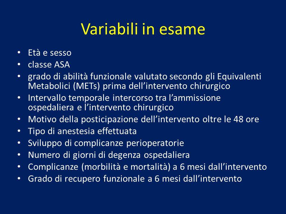 Variabili in esame Età e sesso classe ASA grado di abilità funzionale valutato secondo gli Equivalenti Metabolici (METs) prima dell'intervento chirurg