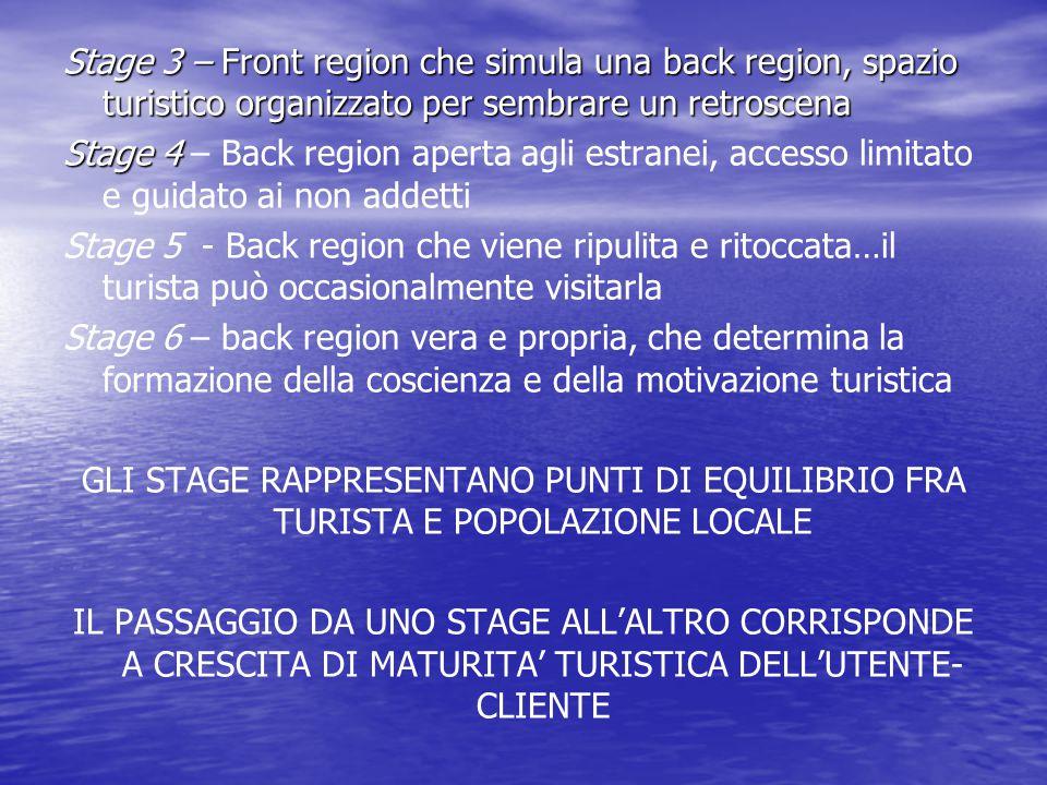 Stage 3 – Front region che simula una back region, spazio turistico organizzato per sembrare un retroscena Stage 4 Stage 4 – Back region aperta agli e