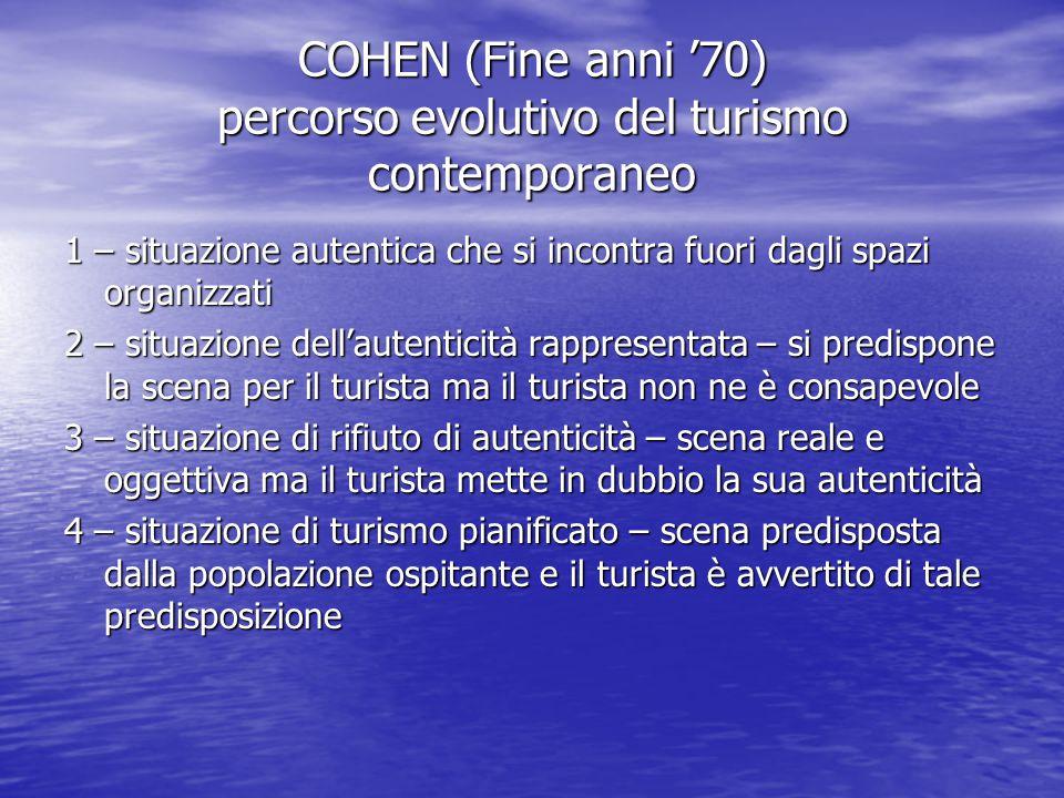 COHEN (Fine anni '70) percorso evolutivo del turismo contemporaneo 1 – situazione autentica che si incontra fuori dagli spazi organizzati 2 – situazio