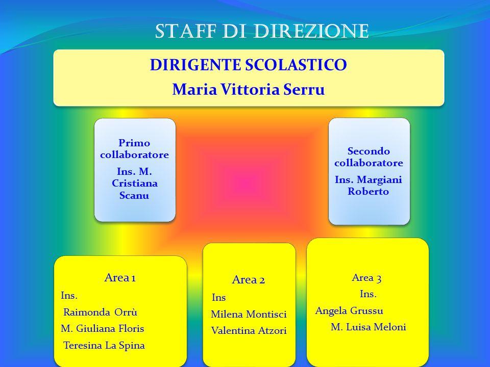 STAFF DI DIREZIONE DIRIGENTE SCOLASTICO Maria Vittoria Serru Primo collaboratore Ins.