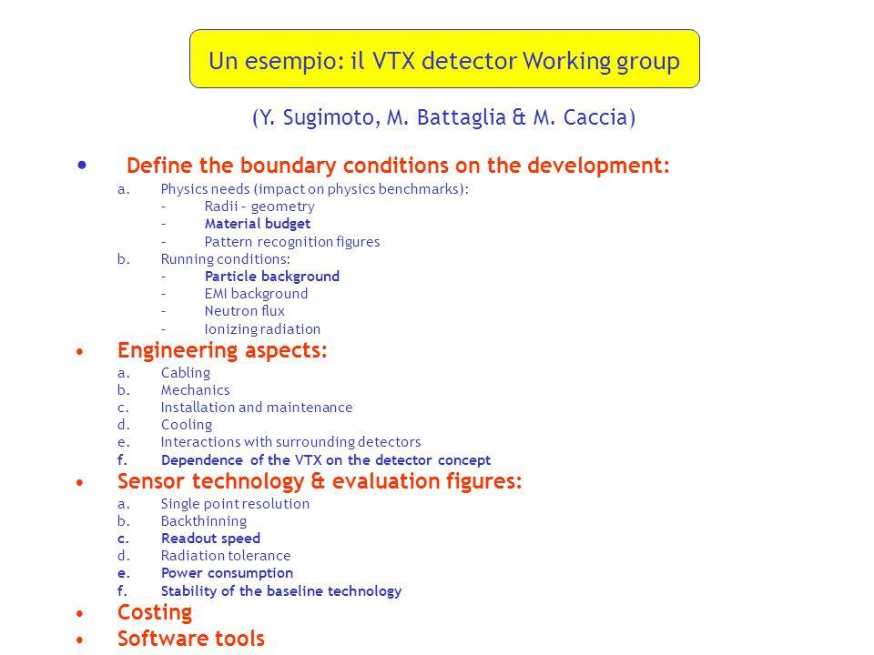 Un esempio: il VTX detector Working group (Y. Sugimoto, M.
