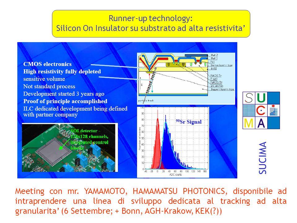 Runner-up technology: Silicon On Insulator su substrato ad alta resistivita' SUCIMA Meeting con mr. YAMAMOTO, HAMAMATSU PHOTONICS, disponibile ad intr