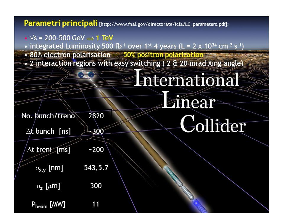 Parametri principali [http://www.fnal.gov/directorate/icfa/LC_parameters.pdf]:  s = 200-500 GeV  1 TeV integrated Luminosity 500 fb -1 over 1 st 4 y