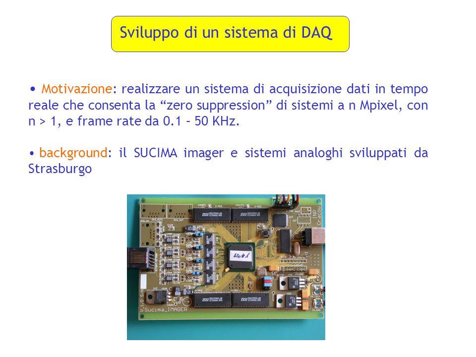 Sviluppo di un sistema di DAQ Motivazione: realizzare un sistema di acquisizione dati in tempo reale che consenta la zero suppression di sistemi a n Mpixel, con n > 1, e frame rate da 0.1 – 50 KHz.