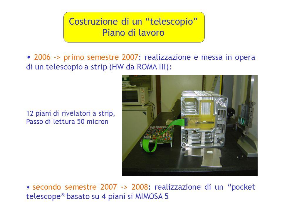 Costruzione di un telescopio Piano di lavoro 2006 -> primo semestre 2007: realizzazione e messa in opera di un telescopio a strip (HW da ROMA III): 12 piani di rivelatori a strip, Passo di lettura 50 micron secondo semestre 2007 -> 2008: realizzazione di un pocket telescope basato su 4 piani si MIMOSA 5