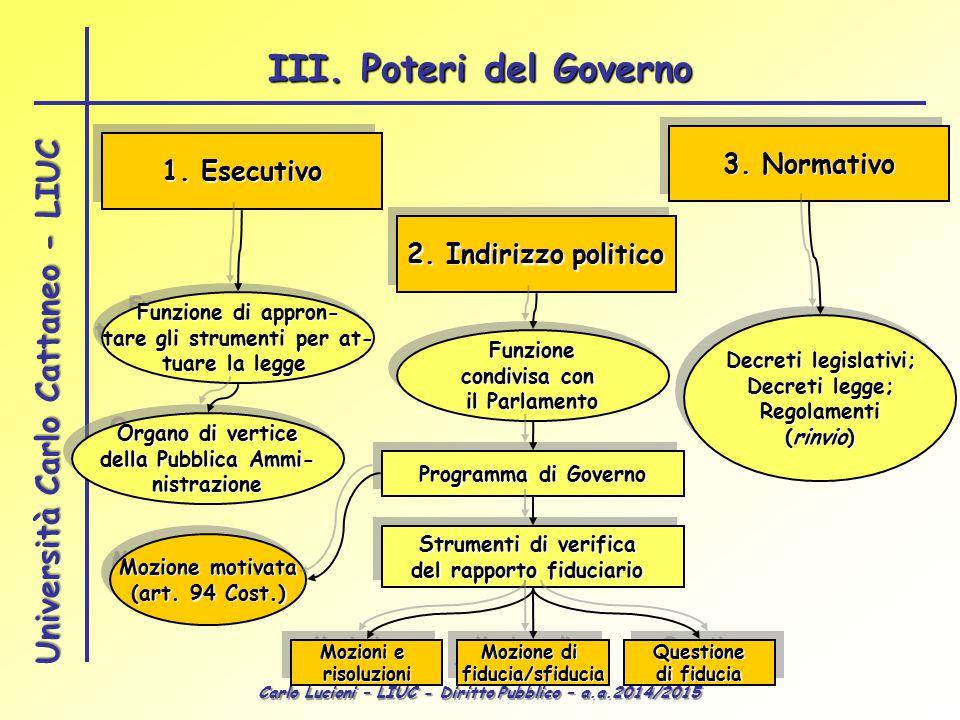 Carlo Lucioni – LIUC - Diritto Pubblico – a.a.2014/2015 Università Carlo Cattaneo - LIUC 1. Esecutivo 2. Indirizzo politico 3. Normativo Funzione di a