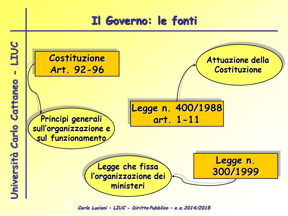 Carlo Lucioni – LIUC - Diritto Pubblico – a.a.2014/2015 Università Carlo Cattaneo - LIUC Costituzione Art. 92-96 Costituzione Legge n. 400/1988 art. 1
