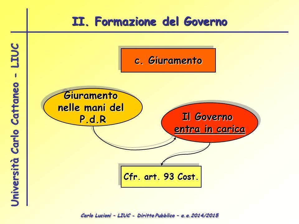 Carlo Lucioni – LIUC - Diritto Pubblico – a.a.2014/2015 Università Carlo Cattaneo - LIUC c. Giuramento Giuramento nelle mani del P.d.RGiuramento P.d.R