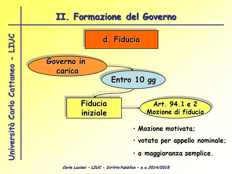 Carlo Lucioni – LIUC - Diritto Pubblico – a.a.2014/2015 Università Carlo Cattaneo - LIUC d. Fiducia Governo in carica carica Entro 10 gg Fiduciainizia