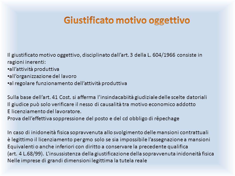 Il giustificato motivo oggettivo, disciplinato dall'art. 3 della L. 604/1966 consiste in ragioni inerenti: all'attività produttiva all'organizzazione