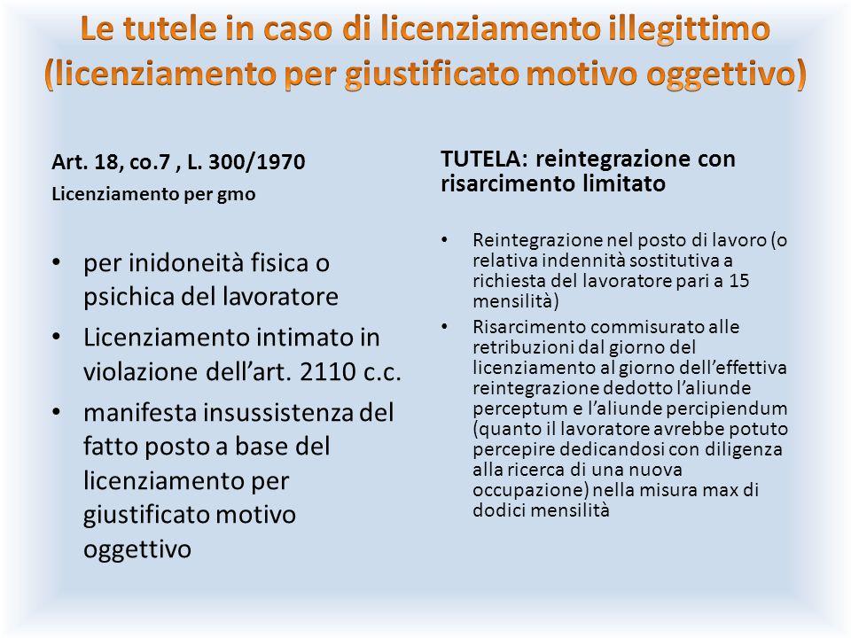 Art. 18, co.7, L. 300/1970 Licenziamento per gmo per inidoneità fisica o psichica del lavoratore Licenziamento intimato in violazione dell'art. 2110 c