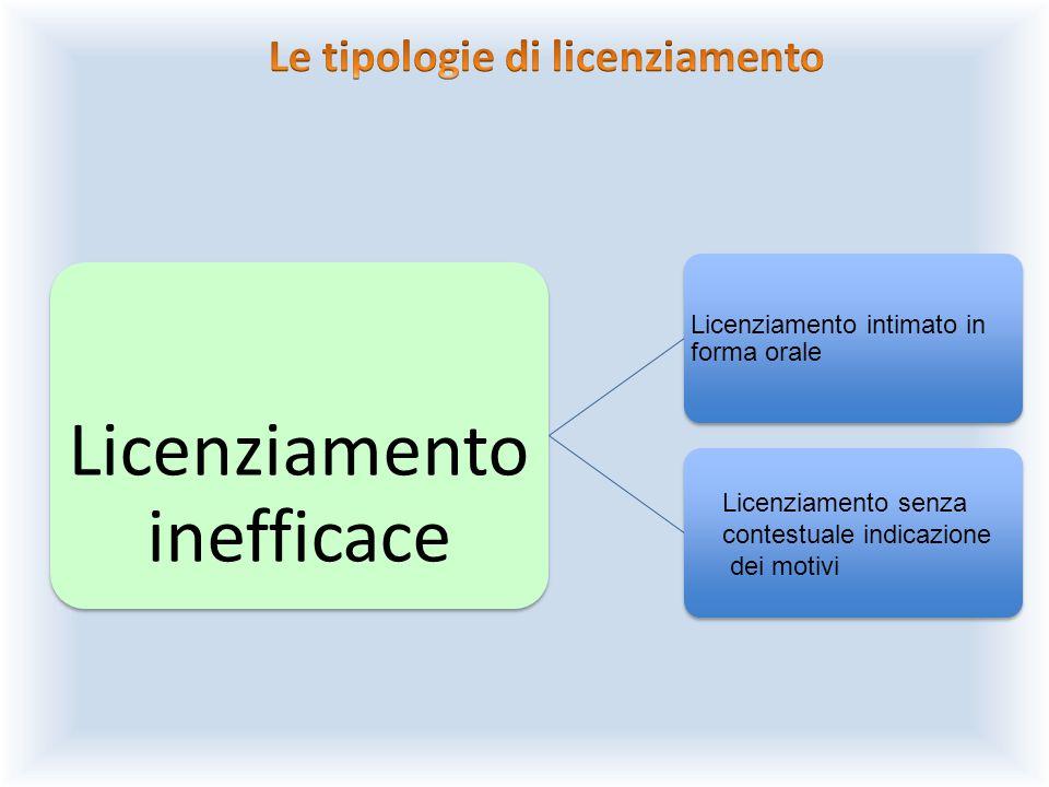 Licenziamento inefficace Licenziamento intimato in forma orale Licenziamento senza contestuale indicazione dei motivi