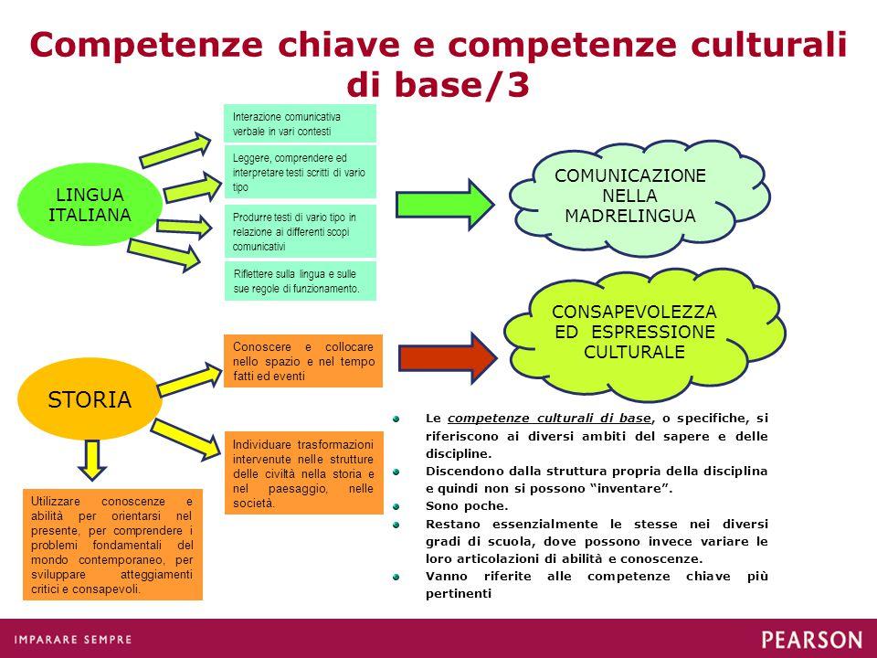 Competenze chiave e competenze culturali di base/3 LINGUA ITALIANA Interazione comunicativa verbale in vari contesti Leggere, comprendere ed interpret