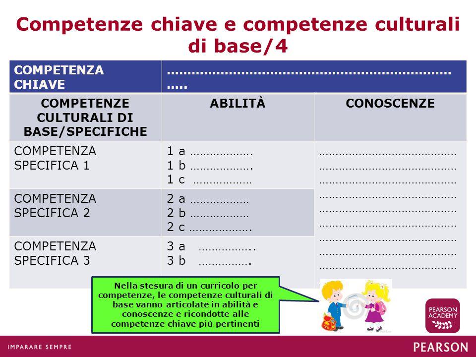 Competenze chiave e competenze culturali di base/4 COMPETENZA CHIAVE …………………………………………………………… ….. COMPETENZE CULTURALI DI BASE/SPECIFICHE ABILITÀCONOSC