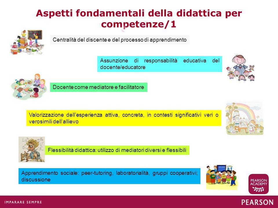 Aspetti fondamentali della didattica per competenze/1 Centralità del discente e del processo di apprendimento Docente come mediatore e facilitatore As
