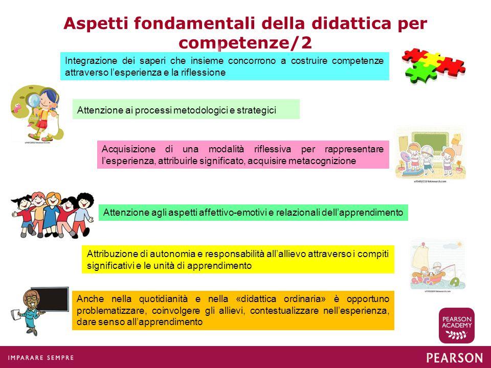 Aspetti fondamentali della didattica per competenze/2 Attenzione ai processi metodologici e strategici Acquisizione di una modalità riflessiva per rap