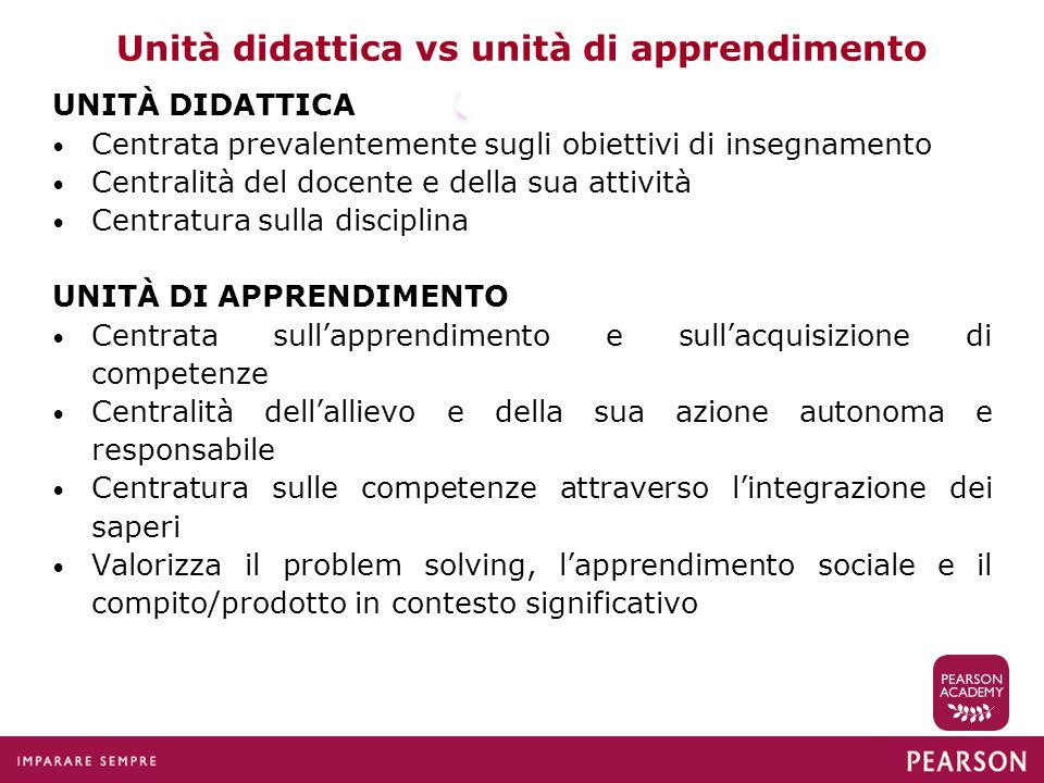 Unità didattica vs unità di apprendimento UNITÀ DIDATTICA Centrata prevalentemente sugli obiettivi di insegnamento Centralità del docente e della sua