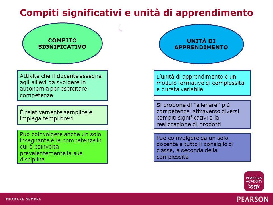 Compiti significativi e unità di apprendimento COMPITO SIGNIFICATIVO UNITÀ DI APPRENDIMENTO Attività che il docente assegna agli allievi da svolgere i