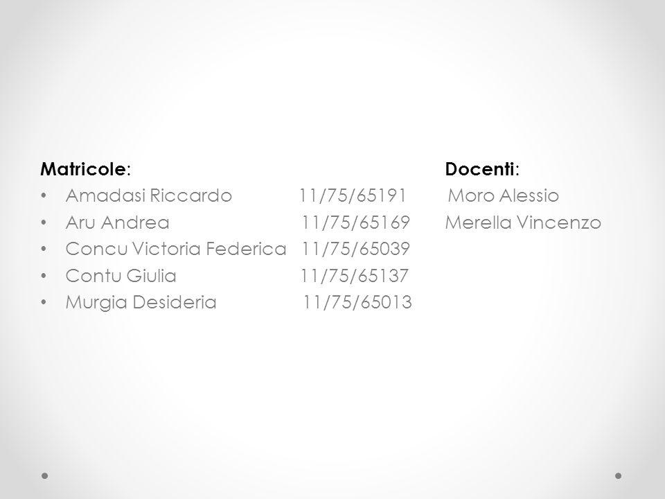Matricole : Docenti : Amadasi Riccardo 11/75/65191 Moro Alessio Aru Andrea 11/75/65169 Merella Vincenzo Concu Victoria Federica 11/75/65039 Contu Giul