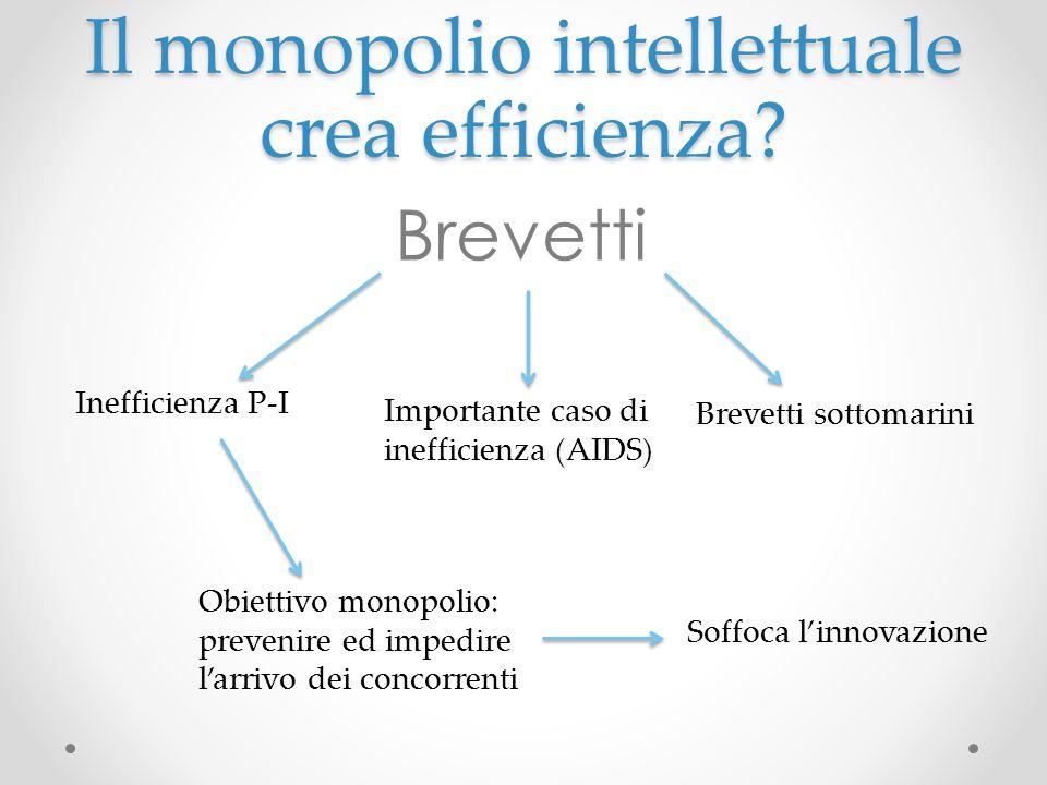 Il monopolio intellettuale crea efficienza? Brevetti Brevetti sottomarini Inefficienza P-I Importante caso di inefficienza (AIDS) Obiettivo monopolio: