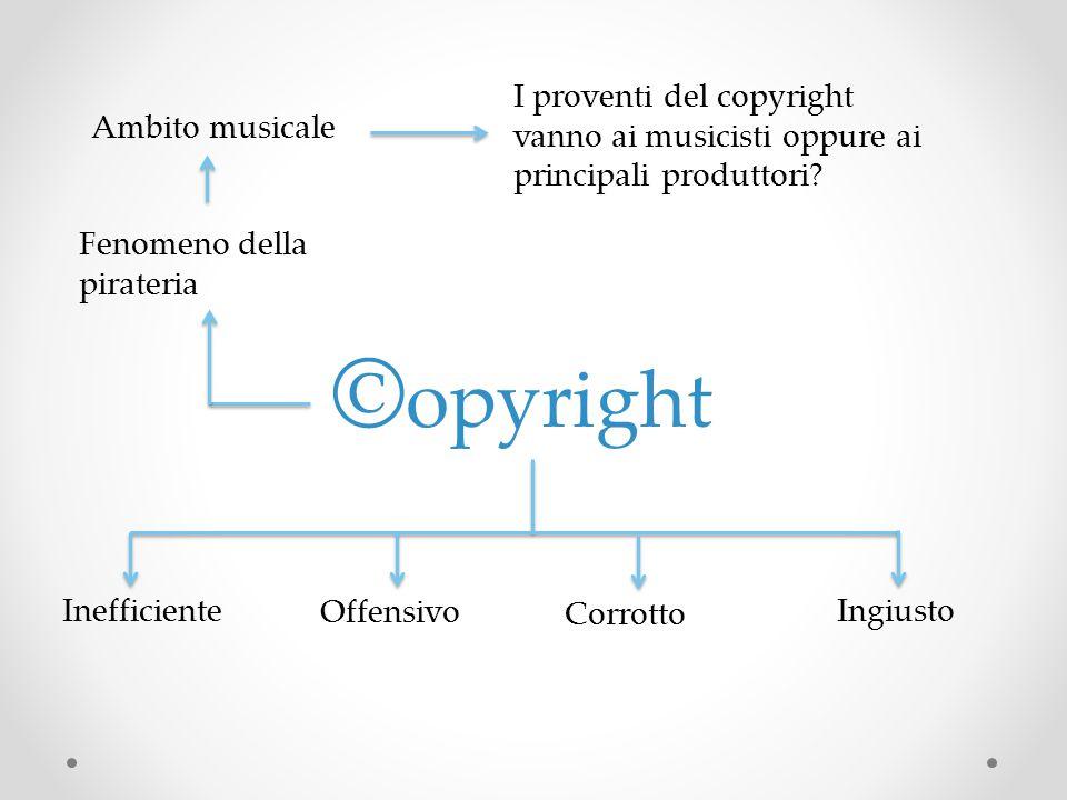 Fenomeno della pirateria Ambito musicale I proventi del copyright vanno ai musicisti oppure ai principali produttori? © opyright Inefficiente Offensiv