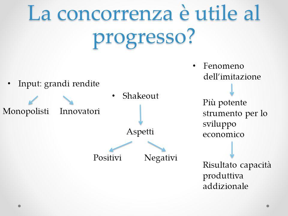 La concorrenza è utile al progresso? Shakeout Input: grandi rendite MonopolistiInnovatori Fenomeno dell'imitazione Più potente strumento per lo svilup
