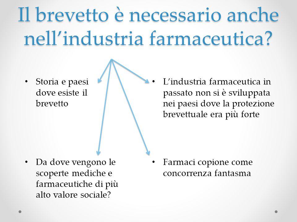 Il brevetto è necessario anche nell'industria farmaceutica? Storia e paesi dove esiste il brevetto L'industria farmaceutica in passato non si è svilup