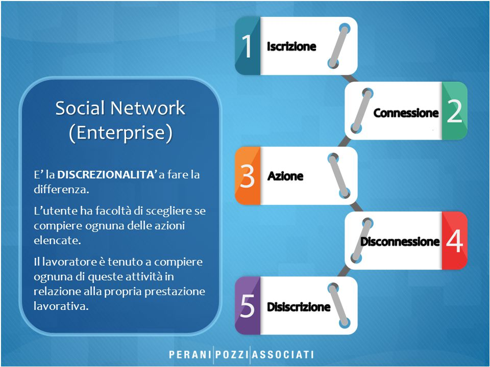 Social Network (Enterprise) E' la DISCREZIONALITA' a fare la differenza.