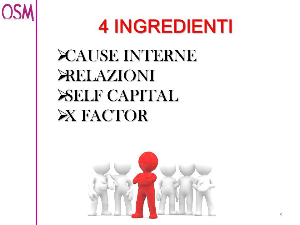 3 4 INGREDIENTI  CAUSE INTERNE  RELAZIONI  SELF CAPITAL  X FACTOR