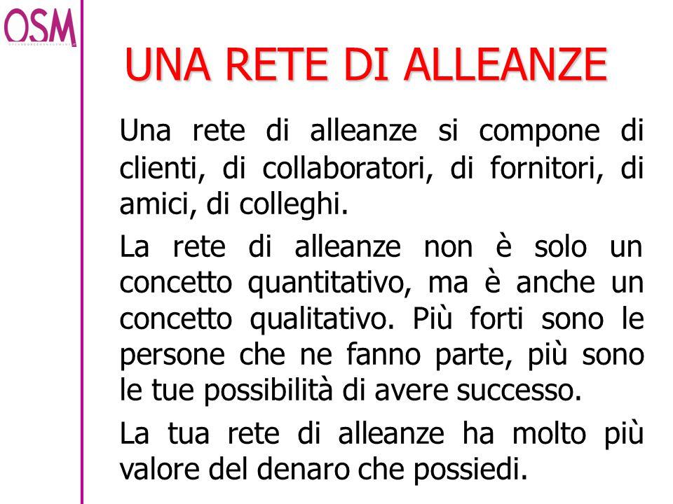 UNA RETE DI ALLEANZE Una rete di alleanze si compone di clienti, di collaboratori, di fornitori, di amici, di colleghi.