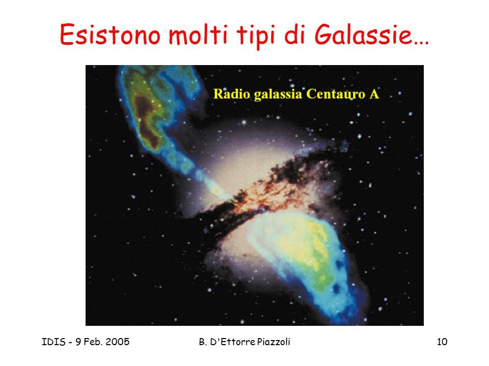 IDIS - 9 Feb. 2005B. D'Ettorre Piazzoli10 Esistono molti tipi di Galassie…