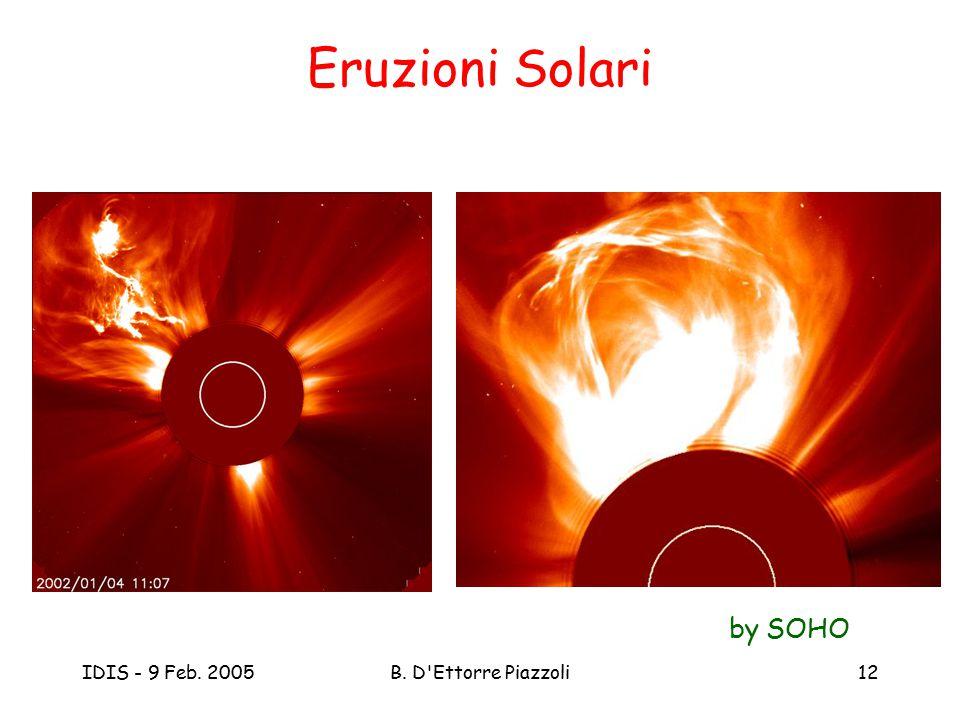 IDIS - 9 Feb. 2005B. D'Ettorre Piazzoli12 Eruzioni Solari by SOHO