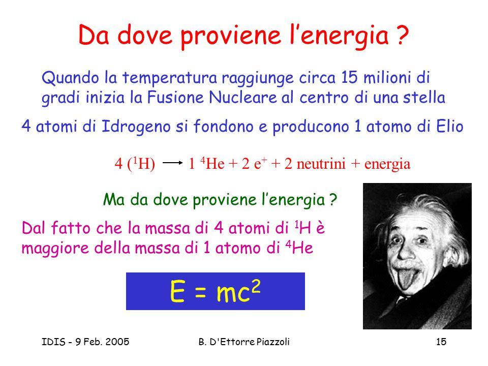 IDIS - 9 Feb. 2005B. D'Ettorre Piazzoli15 Da dove proviene l'energia ? Quando la temperatura raggiunge circa 15 milioni di gradi inizia la Fusione Nuc