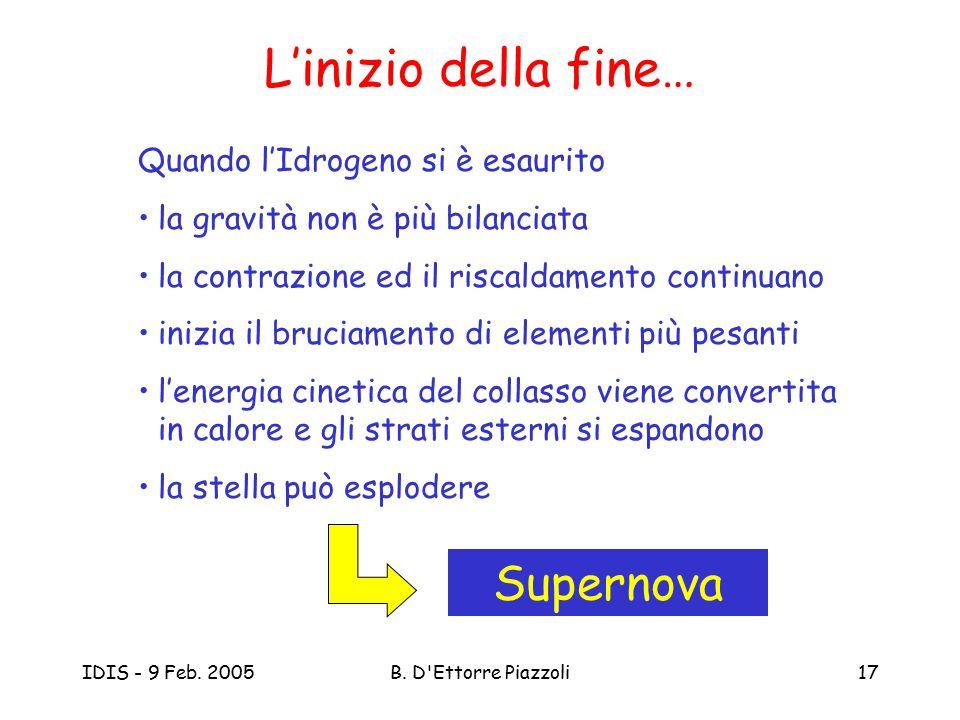 IDIS - 9 Feb. 2005B. D'Ettorre Piazzoli17 L'inizio della fine… Quando l'Idrogeno si è esaurito la gravità non è più bilanciata la contrazione ed il ri