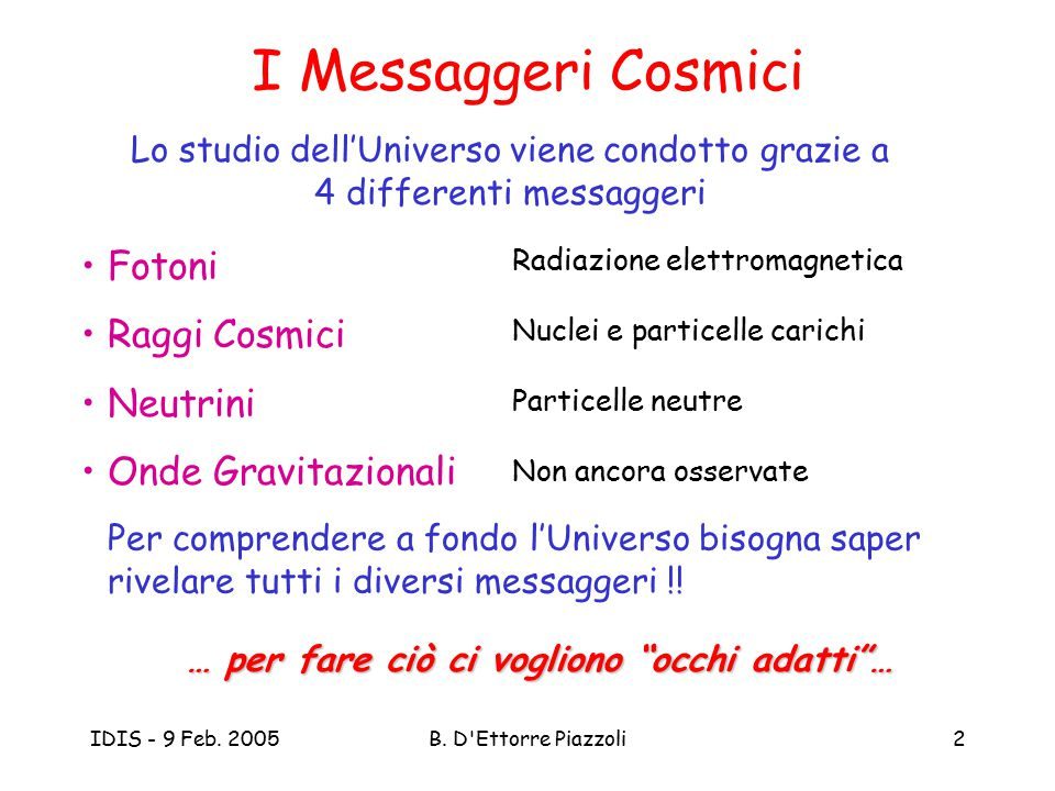IDIS - 9 Feb. 2005B. D'Ettorre Piazzoli2 I Messaggeri Cosmici Lo studio dell'Universo viene condotto grazie a 4 differenti messaggeri Fotoni Raggi Cos