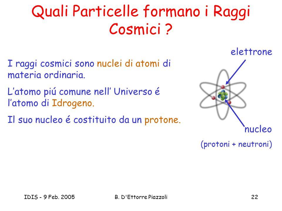 IDIS - 9 Feb. 2005B. D'Ettorre Piazzoli22 Quali Particelle formano i Raggi Cosmici ? I raggi cosmici sono nuclei di atomi di materia ordinaria. L'atom