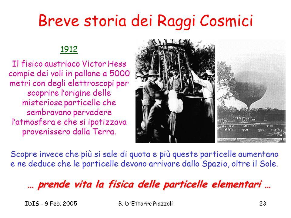 IDIS - 9 Feb. 2005B. D'Ettorre Piazzoli23 Breve storia dei Raggi Cosmici 1912 Il fisico austriaco Victor Hess compie dei voli in pallone a 5000 metri