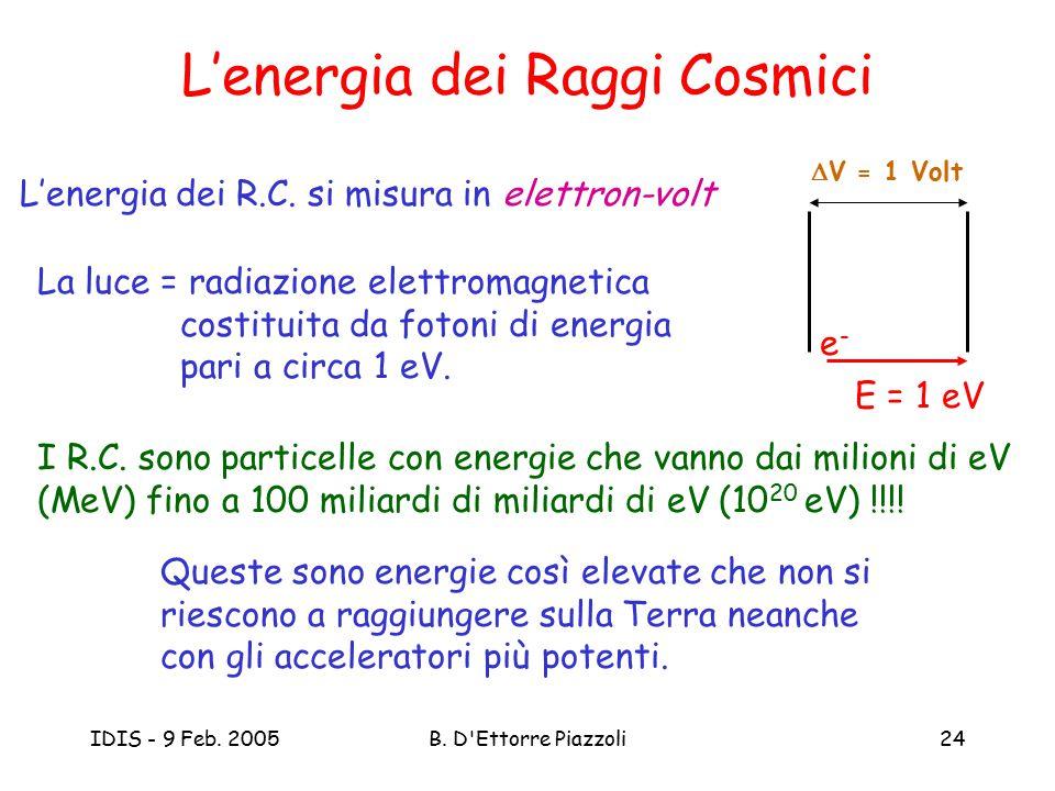 IDIS - 9 Feb. 2005B. D'Ettorre Piazzoli24 L'energia dei Raggi Cosmici L'energia dei R.C. si misura in elettron-volt  V = 1 Volt e-e- E = 1 eV La luce