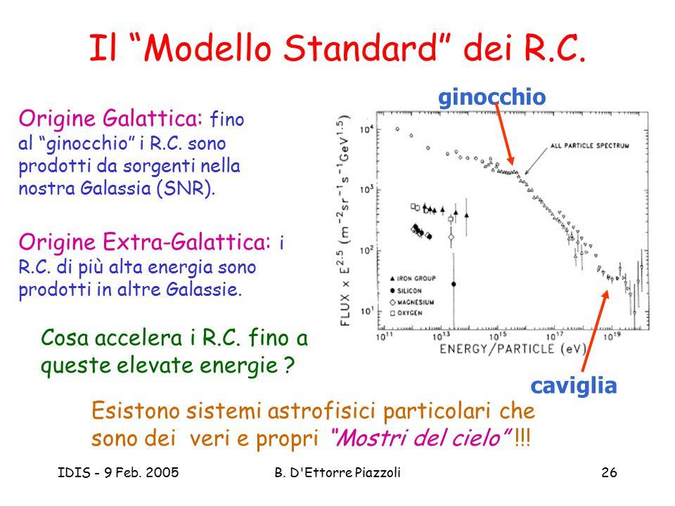 """IDIS - 9 Feb. 2005B. D'Ettorre Piazzoli26 Il """"Modello Standard"""" dei R.C. ginocchio caviglia Origine Galattica: fino al """"ginocchio"""" i R.C. sono prodott"""