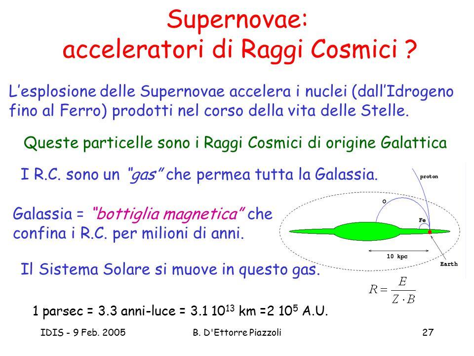 IDIS - 9 Feb. 2005B. D'Ettorre Piazzoli27 Supernovae: acceleratori di Raggi Cosmici ? L'esplosione delle Supernovae accelera i nuclei (dall'Idrogeno f