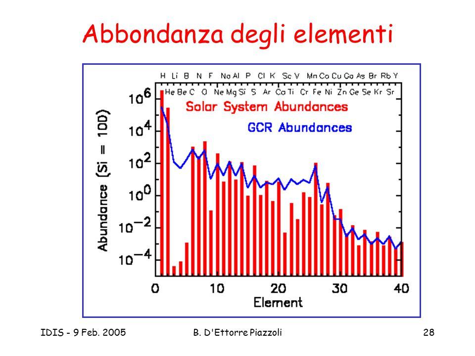 IDIS - 9 Feb. 2005B. D'Ettorre Piazzoli28 Abbondanza degli elementi